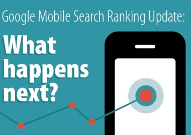 Google's mobile-friendly algorithm