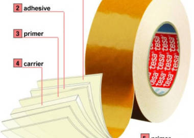 adhesive-tapes-technology